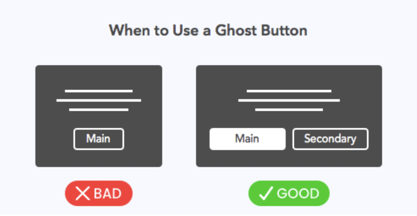 Ghost buttons zijn conversion killers